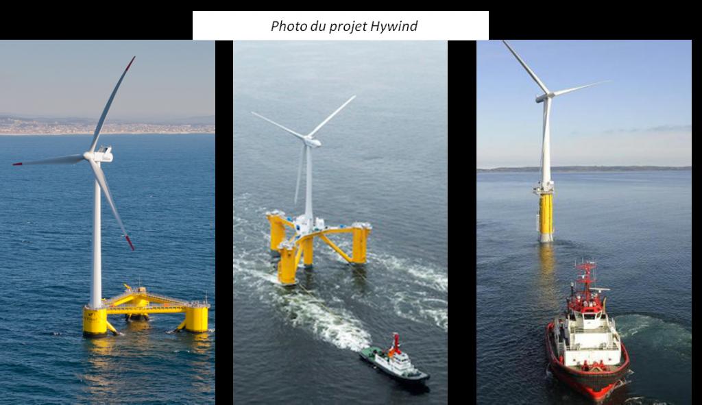 projets-eoliens-flottant